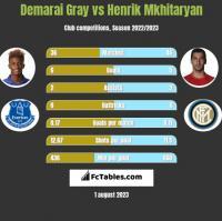 Demarai Gray vs Henrik Mkhitaryan h2h player stats