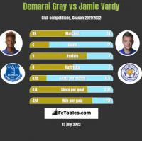 Demarai Gray vs Jamie Vardy h2h player stats