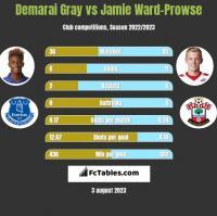 Demarai Gray vs Jamie Ward-Prowse h2h player stats