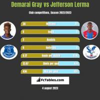 Demarai Gray vs Jefferson Lerma h2h player stats