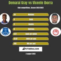 Demarai Gray vs Vicente Iborra h2h player stats