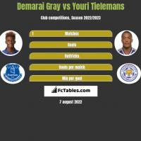Demarai Gray vs Youri Tielemans h2h player stats