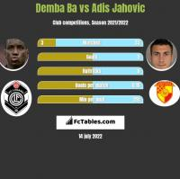 Demba Ba vs Adis Jahovic h2h player stats