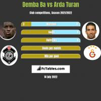 Demba Ba vs Arda Turan h2h player stats