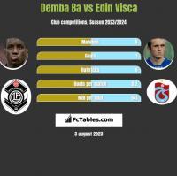 Demba Ba vs Edin Visća h2h player stats