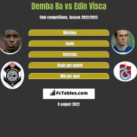 Demba Ba vs Edin Visca h2h player stats