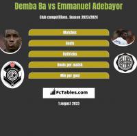 Demba Ba vs Emmanuel Adebayor h2h player stats