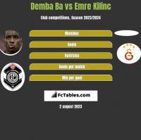 Demba Ba vs Emre Kilinc h2h player stats