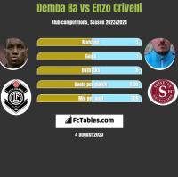 Demba Ba vs Enzo Crivelli h2h player stats