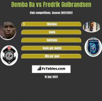 Demba Ba vs Fredrik Gulbrandsen h2h player stats