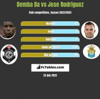 Demba Ba vs Jese Rodriguez h2h player stats