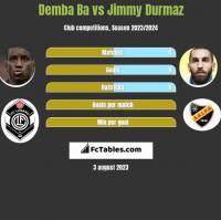 Demba Ba vs Jimmy Durmaz h2h player stats