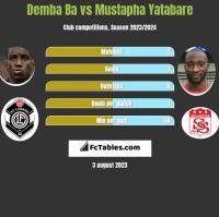 Demba Ba vs Mustapha Yatabare h2h player stats