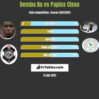 Demba Ba vs Papiss Cisse h2h player stats