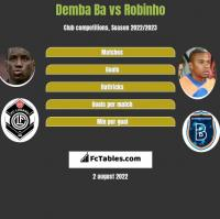 Demba Ba vs Robinho h2h player stats