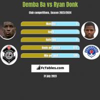 Demba Ba vs Ryan Donk h2h player stats