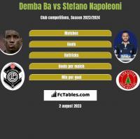 Demba Ba vs Stefano Napoleoni h2h player stats