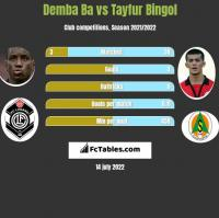Demba Ba vs Tayfur Bingol h2h player stats