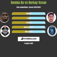 Demba Ba vs Berkay Ozcan h2h player stats