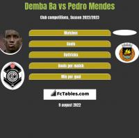 Demba Ba vs Pedro Mendes h2h player stats