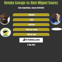 Demba Savage vs Abel Miguel Suarez h2h player stats
