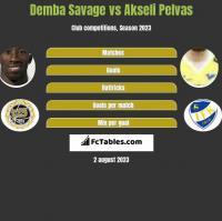 Demba Savage vs Akseli Pelvas h2h player stats