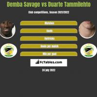 Demba Savage vs Duarte Tammilehto h2h player stats