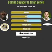 Demba Savage vs Erfan Zeneli h2h player stats