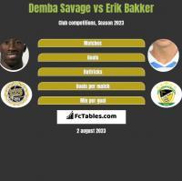 Demba Savage vs Erik Bakker h2h player stats
