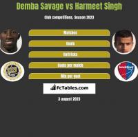 Demba Savage vs Harmeet Singh h2h player stats