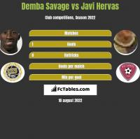 Demba Savage vs Javi Hervas h2h player stats
