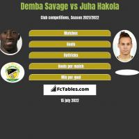 Demba Savage vs Juha Hakola h2h player stats