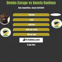 Demba Savage vs Konsta Rasimus h2h player stats