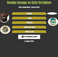 Demba Savage vs Eetu Vertainen h2h player stats