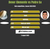 Dener Clemente vs Pedro Sa h2h player stats
