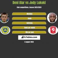 Deni Alar vs Jody Lukoki h2h player stats
