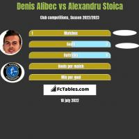 Denis Alibec vs Alexandru Stoica h2h player stats