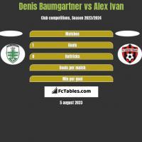 Denis Baumgartner vs Alex Ivan h2h player stats