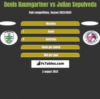 Denis Baumgartner vs Julian Sepulveda h2h player stats