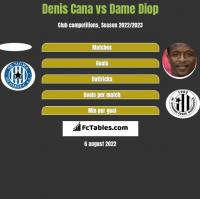 Denis Cana vs Dame Diop h2h player stats