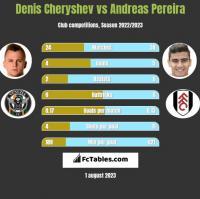 Denis Cheryshev vs Andreas Pereira h2h player stats