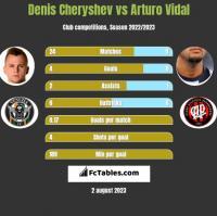 Denis Cheryshev vs Arturo Vidal h2h player stats