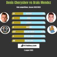 Denis Cheryshev vs Brais Mendez h2h player stats