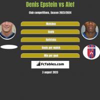 Denis Epstein vs Alef h2h player stats