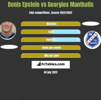 Denis Epstein vs Georgios Manthatis h2h player stats