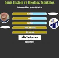 Denis Epstein vs Nikolaos Tsoukalos h2h player stats