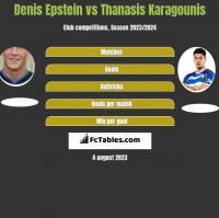 Denis Epstein vs Thanasis Karagounis h2h player stats