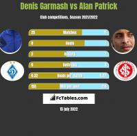 Denis Garmash vs Alan Patrick h2h player stats
