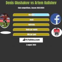 Denis Glushakov vs Artem Kulishev h2h player stats