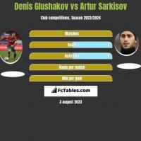 Denis Glushakov vs Artur Sarkisov h2h player stats
